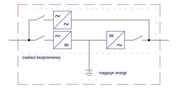 Schemat zasilacza bezprzerwowego z baterią akumulatorów chemicznych (OE)
